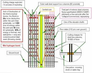 src:http://imgarcade.com/1/napalm-bomb-diagram/